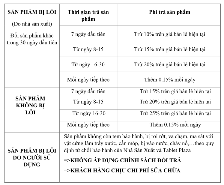 chinh sach doi tra
